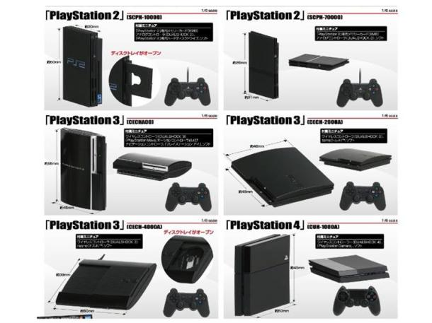 playstationhistory20th